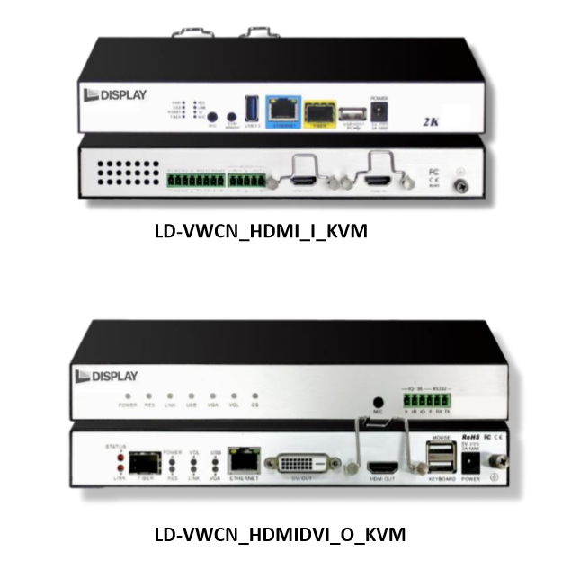 Node Based Video Wall Controller